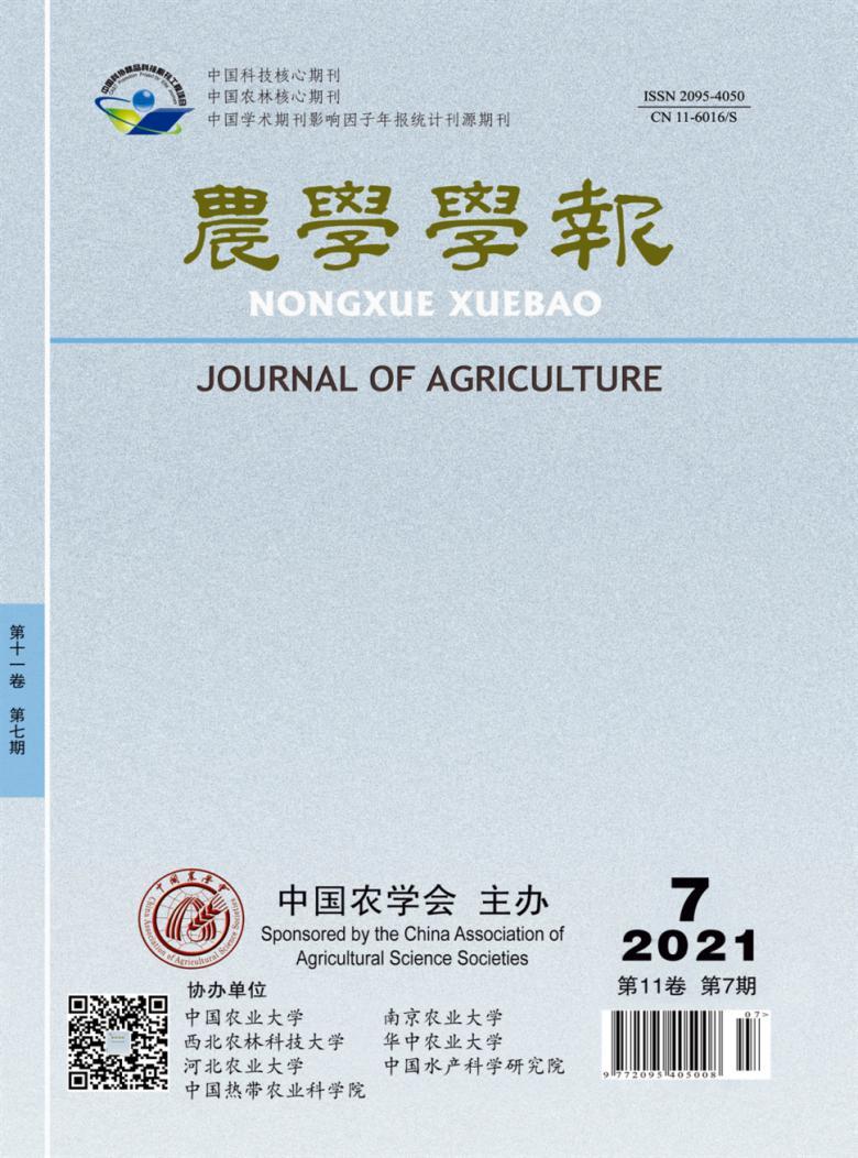 农学学报杂志
