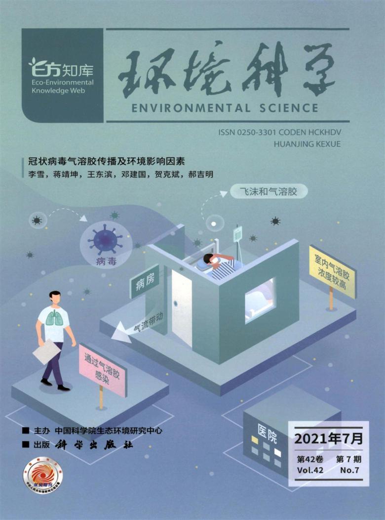 环境科学杂志